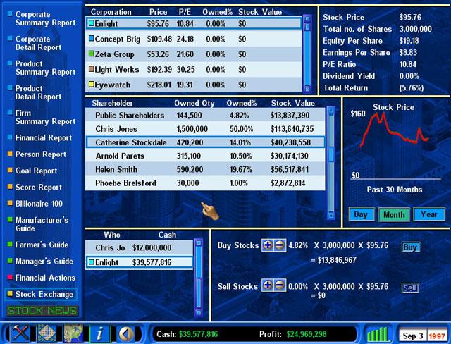 Economy simulators for Capitalism ii
